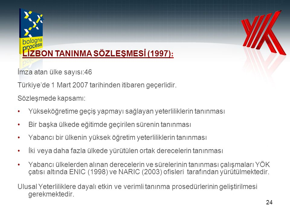 24 İmza atan ülke sayısı:46 Türkiye'de 1 Mart 2007 tarihinden itibaren geçerlidir.