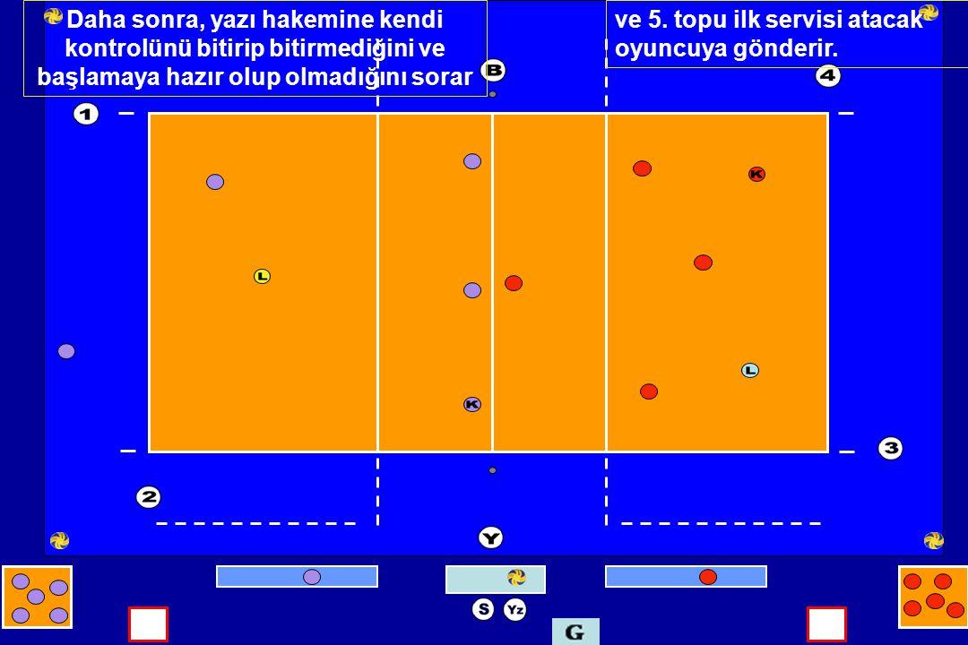 Daha sonra, yazı hakemine kendi kontrolünü bitirip bitirmediğini ve başlamaya hazır olup olmadığını sorar ve 5. topu ilk servisi atacak oyuncuya gönde