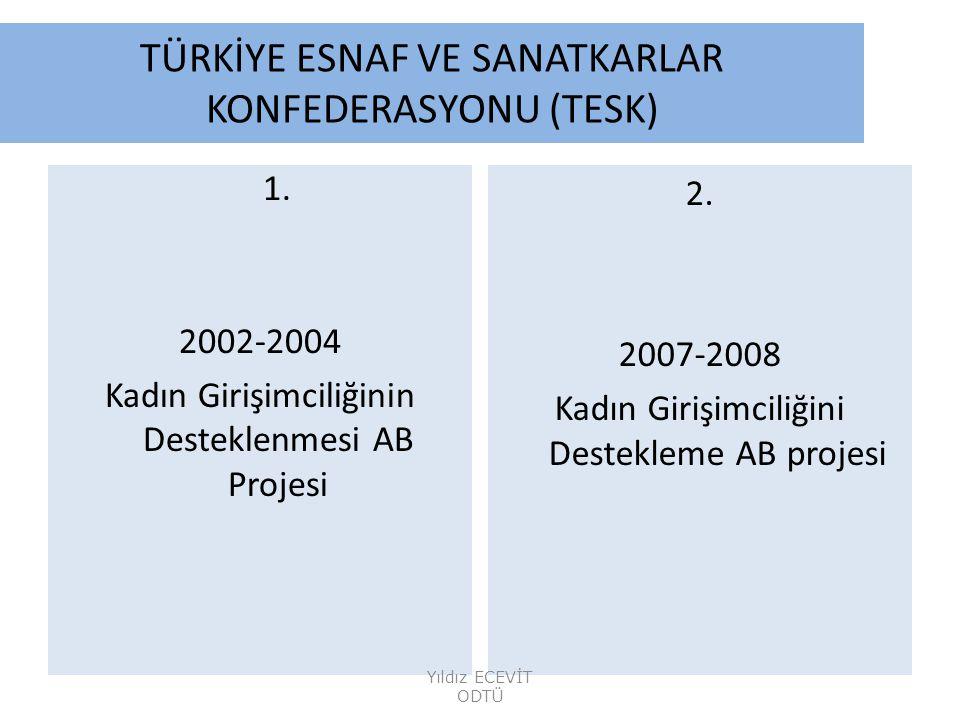 TÜRKİYE ESNAF VE SANATKARLAR KONFEDERASYONU (TESK) 1.