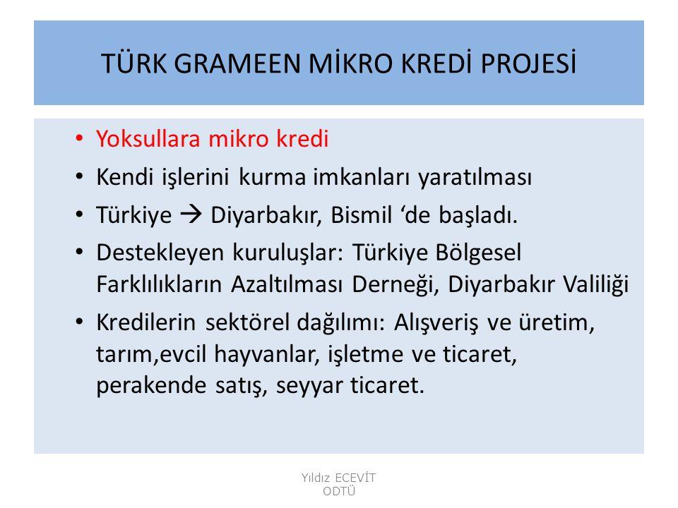 TÜRK GRAMEEN MİKRO KREDİ PROJESİ Yoksullara mikro kredi Kendi işlerini kurma imkanları yaratılması Türkiye  Diyarbakır, Bismil 'de başladı.