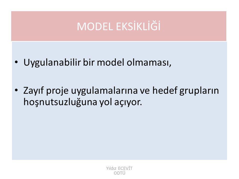MODEL EKSİKLİĞİ Uygulanabilir bir model olmaması, Zayıf proje uygulamalarına ve hedef grupların hoşnutsuzluğuna yol açıyor.