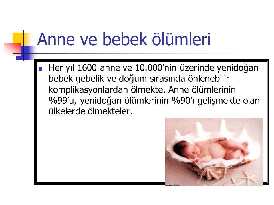Anne ve bebek ölümleri Her yıl 1600 anne ve 10.000'nin üzerinde yenidoğan bebek gebelik ve doğum sırasında önlenebilir komplikasyonlardan ölmekte. Ann