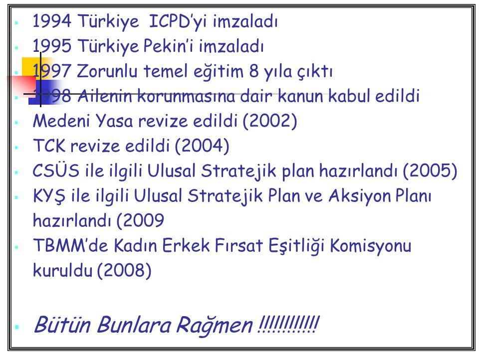  1994 Türkiye ICPD'yi imzaladı  1995 Türkiye Pekin'i imzaladı  1997 Zorunlu temel eğitim 8 yıla çıktı  1998 Ailenin korunmasına dair kanun kabul e