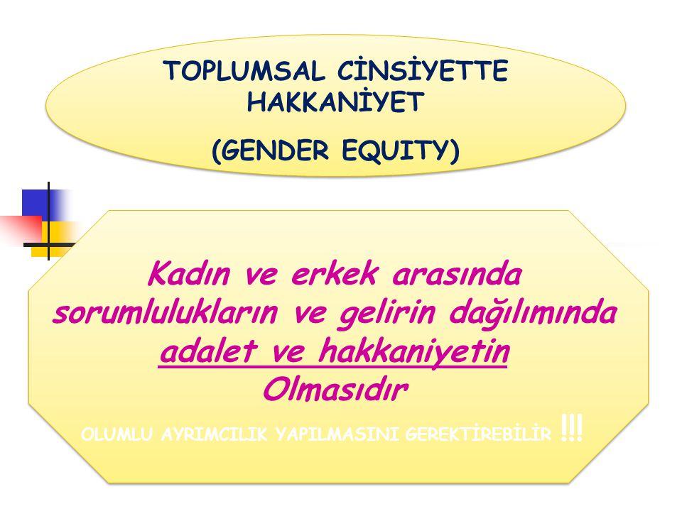 TOPLUMSAL CİNSİYETTE HAKKANİYET (GENDER EQUITY) Kadın ve erkek arasında sorumlulukların ve gelirin dağılımında adalet ve hakkaniyetin Olmasıdır OLUMLU