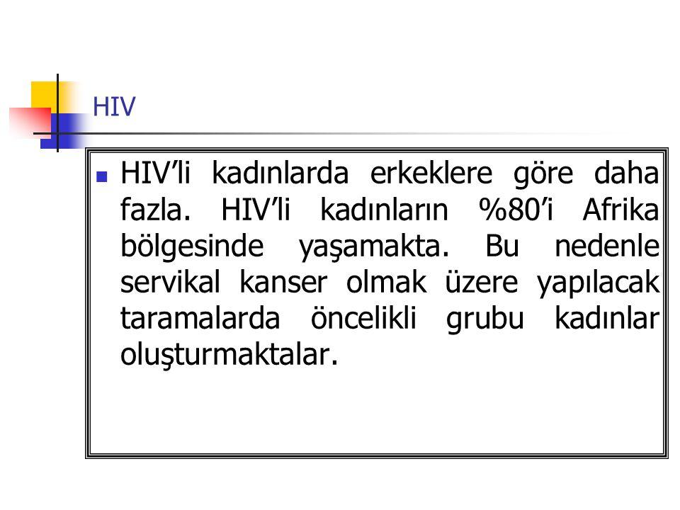 HIV HIV'li kadınlarda erkeklere göre daha fazla. HIV'li kadınların %80'i Afrika bölgesinde yaşamakta. Bu nedenle servikal kanser olmak üzere yapılacak