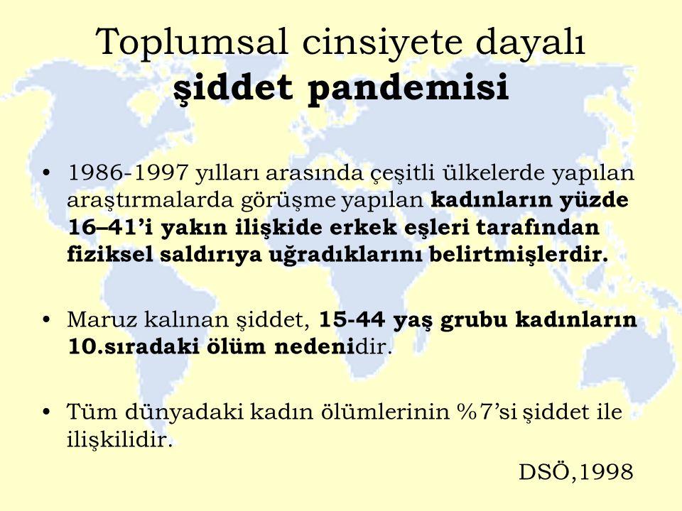 Toplumsal cinsiyete dayalı şiddet pandemisi 1986-1997 yılları arasında çeşitli ülkelerde yapılan araştırmalarda görüşme yapılan kadınların yüzde 16–41