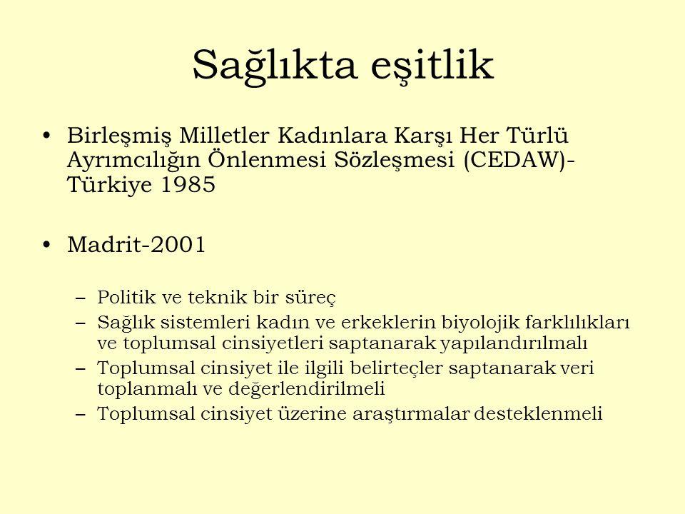Sağlıkta eşitlik Birleşmiş Milletler Kadınlara Karşı Her Türlü Ayrımcılığın Önlenmesi Sözleşmesi (CEDAW)- Türkiye 1985 Madrit-2001 –Politik ve teknik