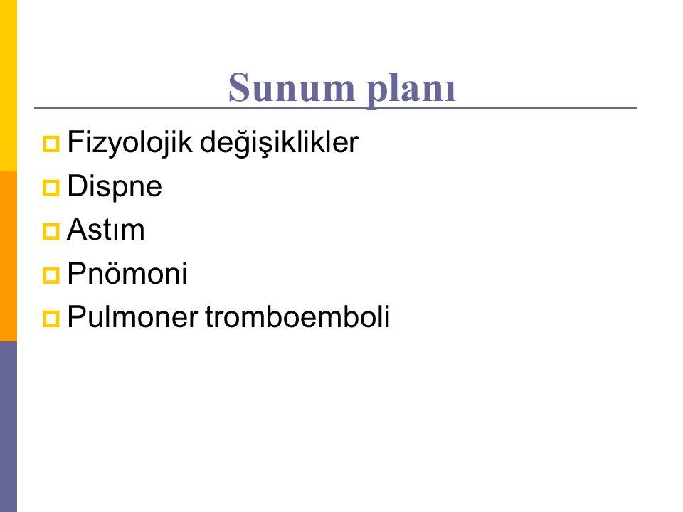 Sunum planı  Fizyolojik değişiklikler  Dispne  Astım  Pnömoni  Pulmoner tromboemboli