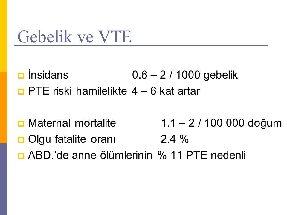 Gebelik ve VTE  İnsidans0.6 – 2 / 1000 gebelik  PTE riski hamilelikte 4 – 6 kat artar  Maternal mortalite1.1 – 2 / 100 000 doğum  Olgu fatalite or