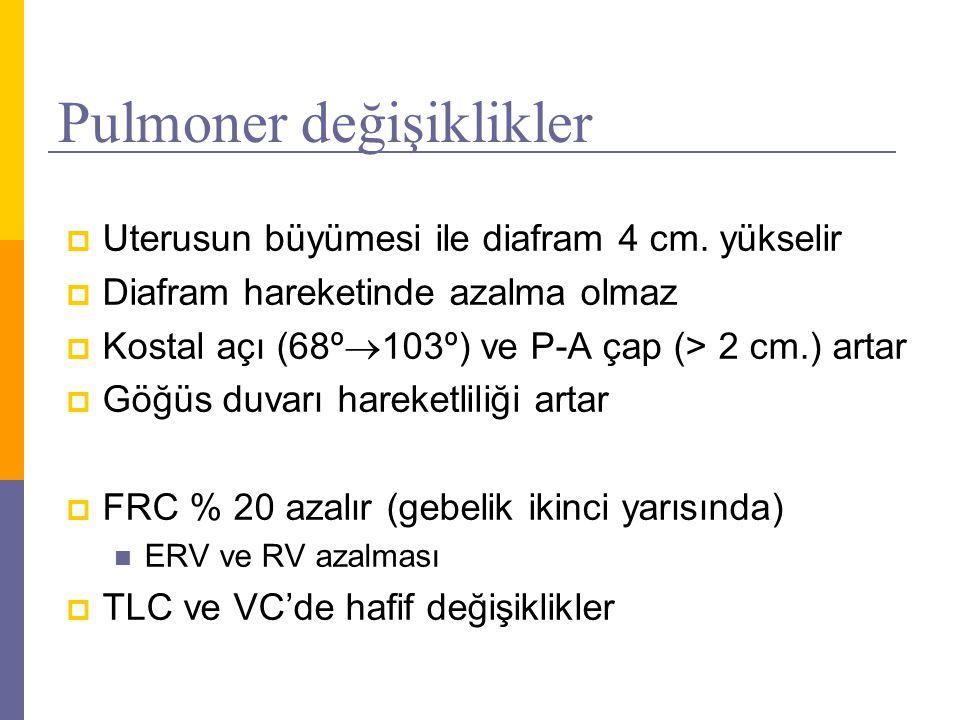 Pulmoner değişiklikler  Uterusun büyümesi ile diafram 4 cm. yükselir  Diafram hareketinde azalma olmaz  Kostal açı (68º  103º) ve P-A çap (> 2 cm.