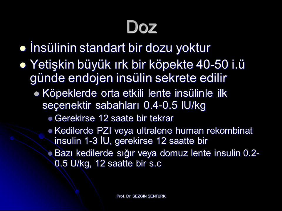 Prof. Dr. SEZGİN ŞENTÜRK Doz İnsülinin standart bir dozu yoktur İnsülinin standart bir dozu yoktur Yetişkin büyük ırk bir köpekte 40-50 i.ü günde endo