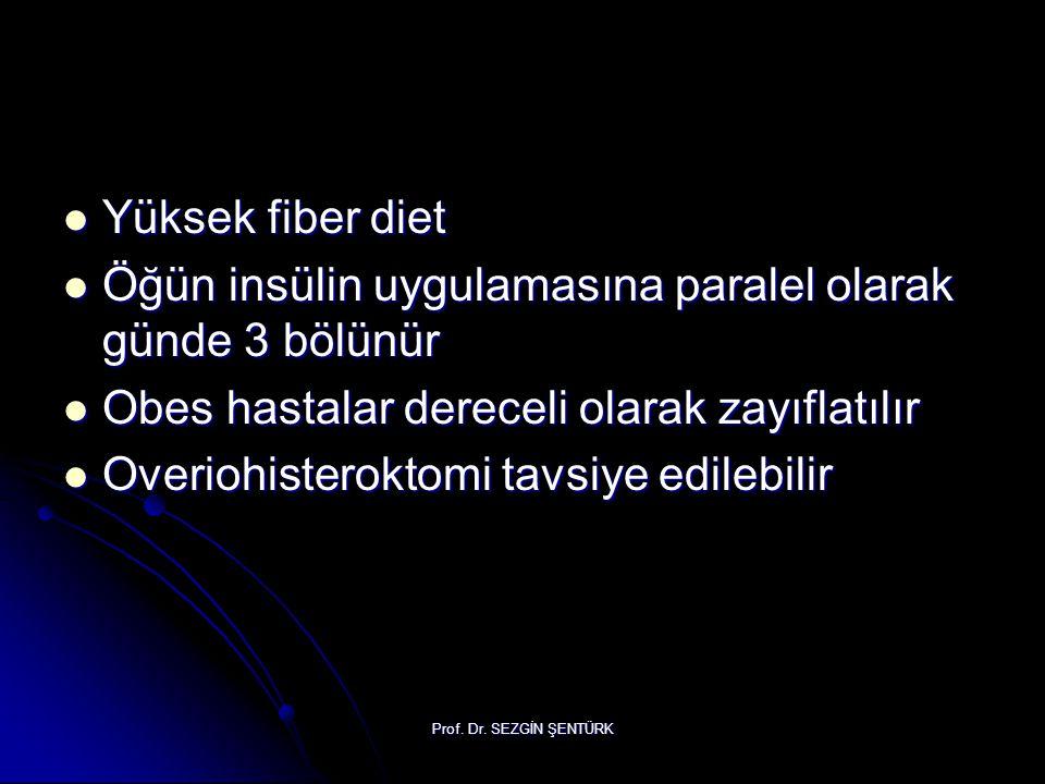 Prof. Dr. SEZGİN ŞENTÜRK Yüksek fiber diet Yüksek fiber diet Öğün insülin uygulamasına paralel olarak günde 3 bölünür Öğün insülin uygulamasına parale