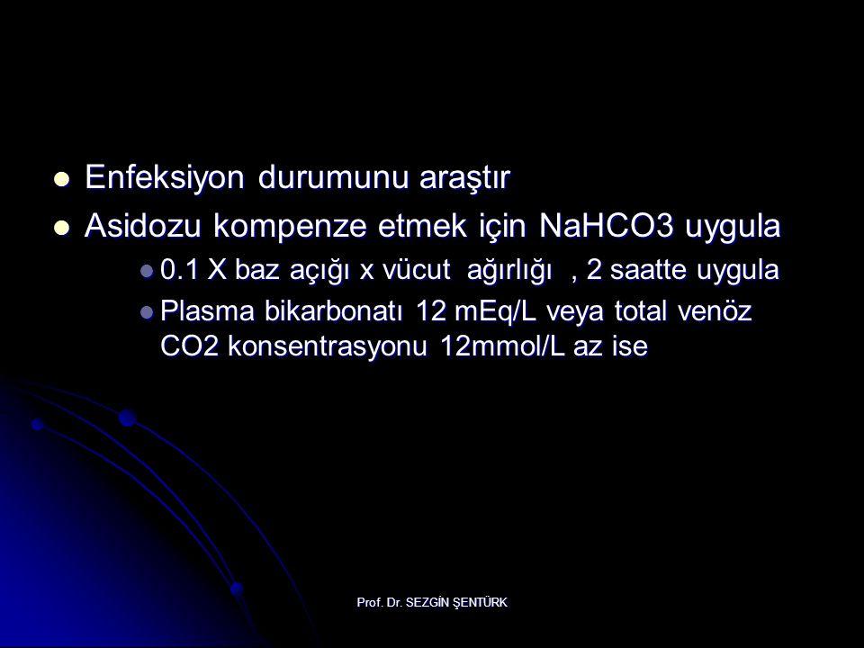 Prof. Dr. SEZGİN ŞENTÜRK Enfeksiyon durumunu araştır Enfeksiyon durumunu araştır Asidozu kompenze etmek için NaHCO3 uygula Asidozu kompenze etmek için