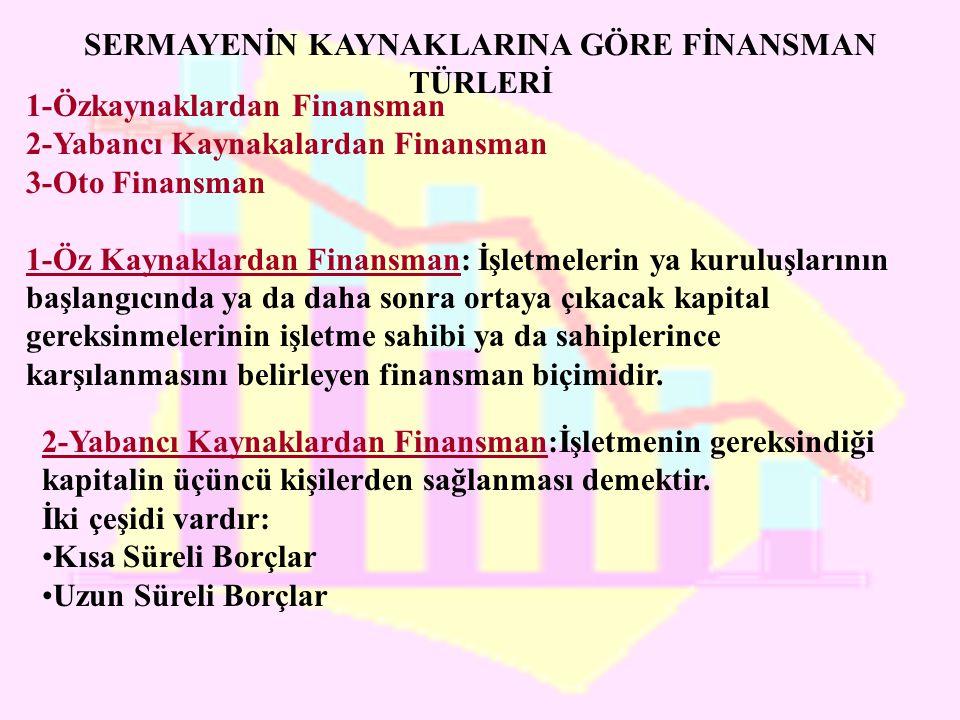 SERMAYENİN KAYNAKLARINA GÖRE FİNANSMAN TÜRLERİ 1-Özkaynaklardan Finansman 2-Yabancı Kaynakalardan Finansman 3-Oto Finansman 1-Öz Kaynaklardan Finansma
