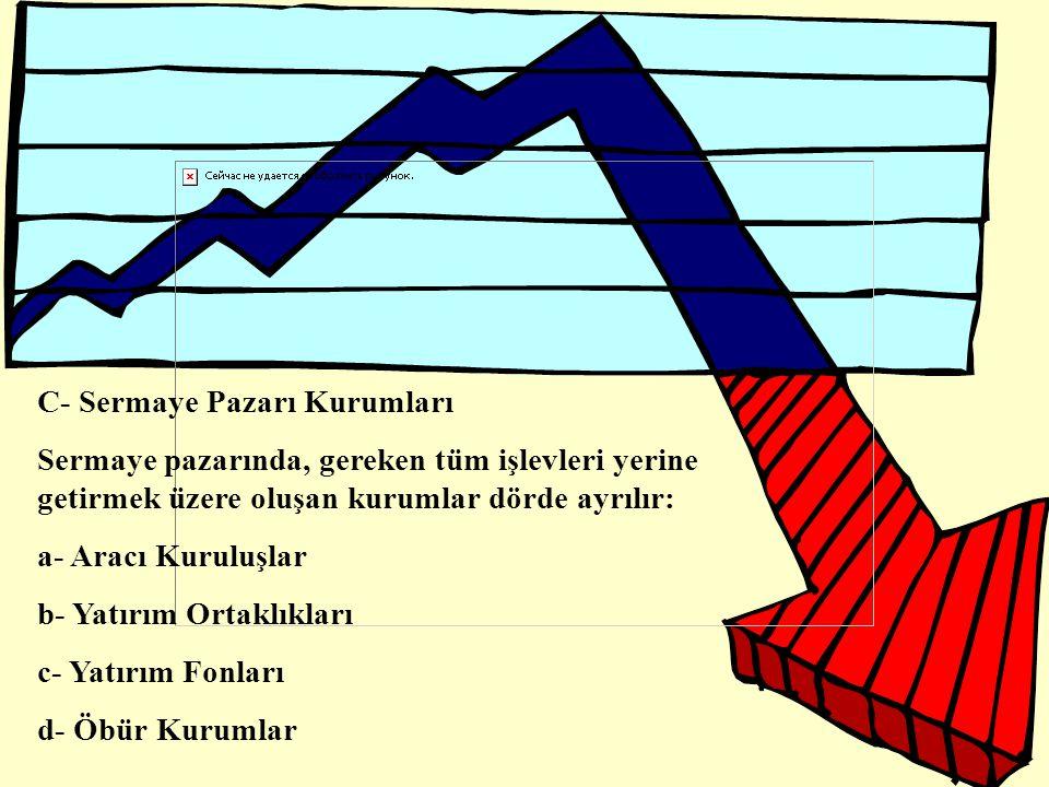 C- Sermaye Pazarı Kurumları Sermaye pazarında, gereken tüm işlevleri yerine getirmek üzere oluşan kurumlar dörde ayrılır: a- Aracı Kuruluşlar b- Yatır