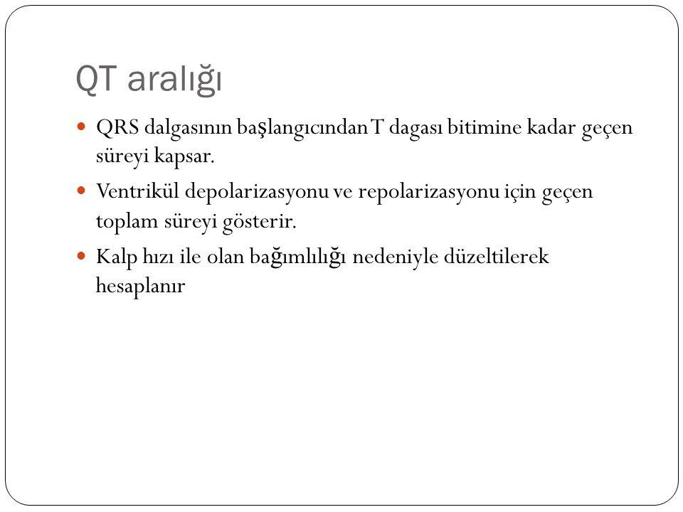 QT aralığı QRS dalgasının ba ş langıcından T dagası bitimine kadar geçen süreyi kapsar.