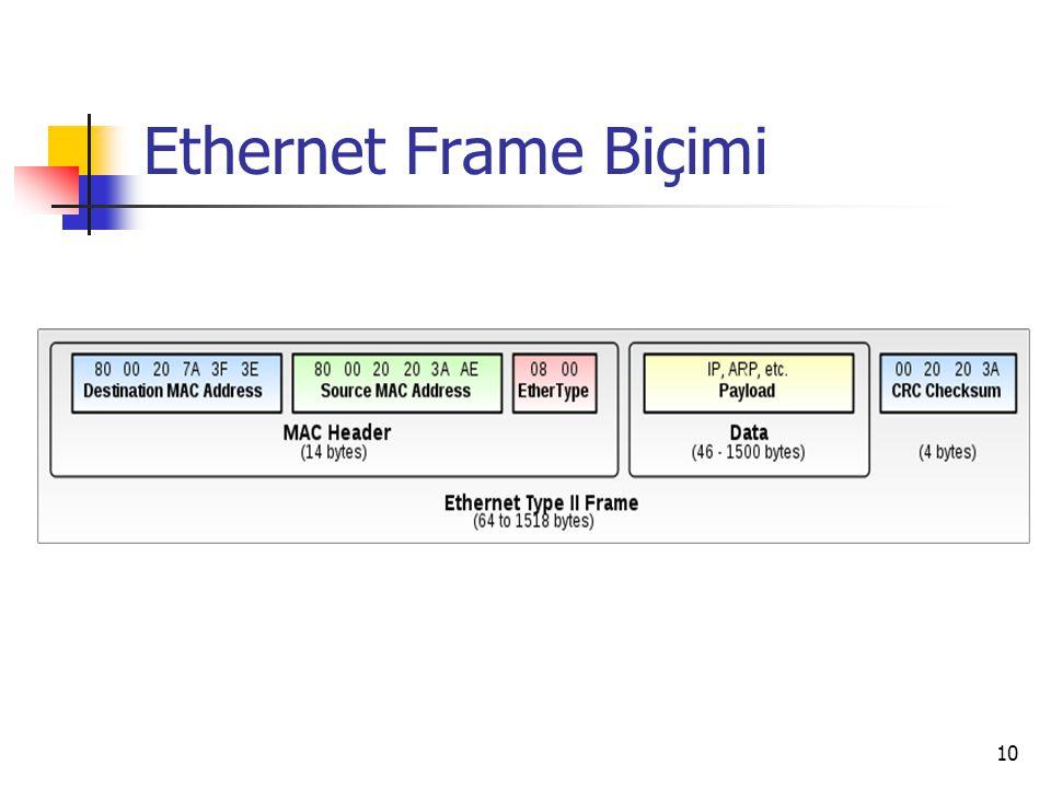 10 Ethernet Frame Biçimi