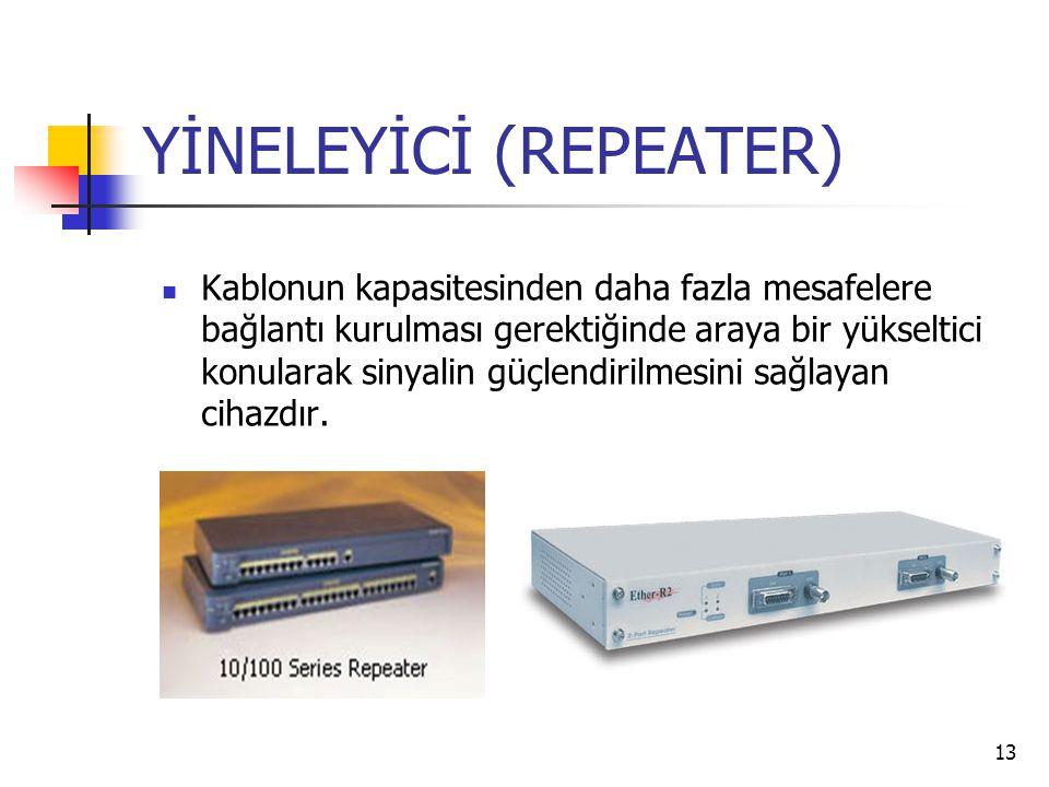 13 YİNELEYİCİ (REPEATER) Kablonun kapasitesinden daha fazla mesafelere bağlantı kurulması gerektiğinde araya bir yükseltici konularak sinyalin güçlend
