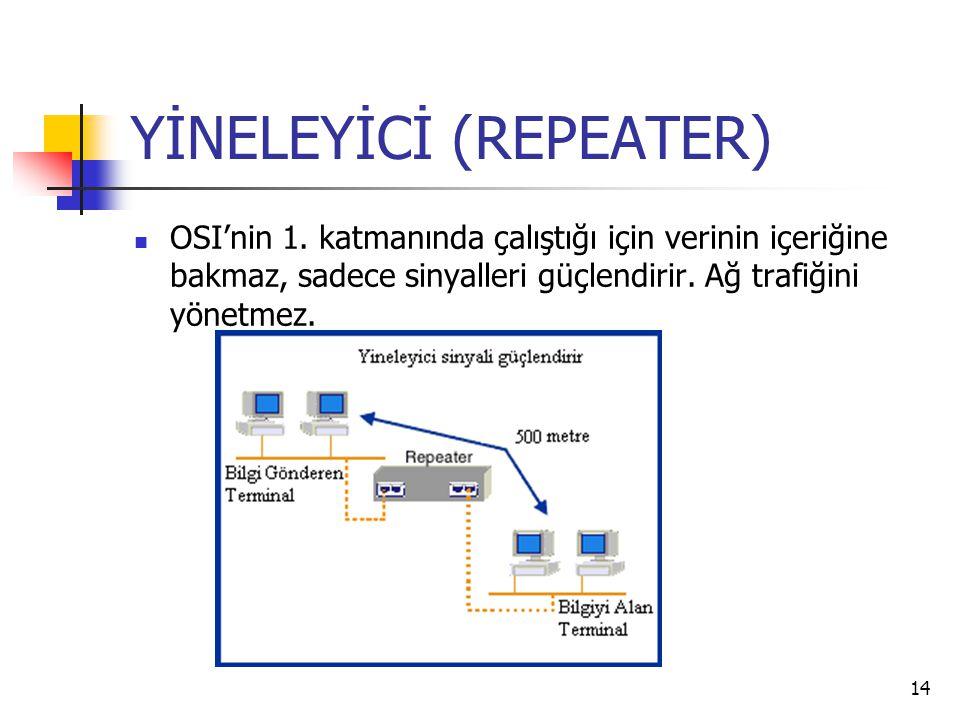 14 YİNELEYİCİ (REPEATER) OSI'nin 1. katmanında çalıştığı için verinin içeriğine bakmaz, sadece sinyalleri güçlendirir. Ağ trafiğini yönetmez.
