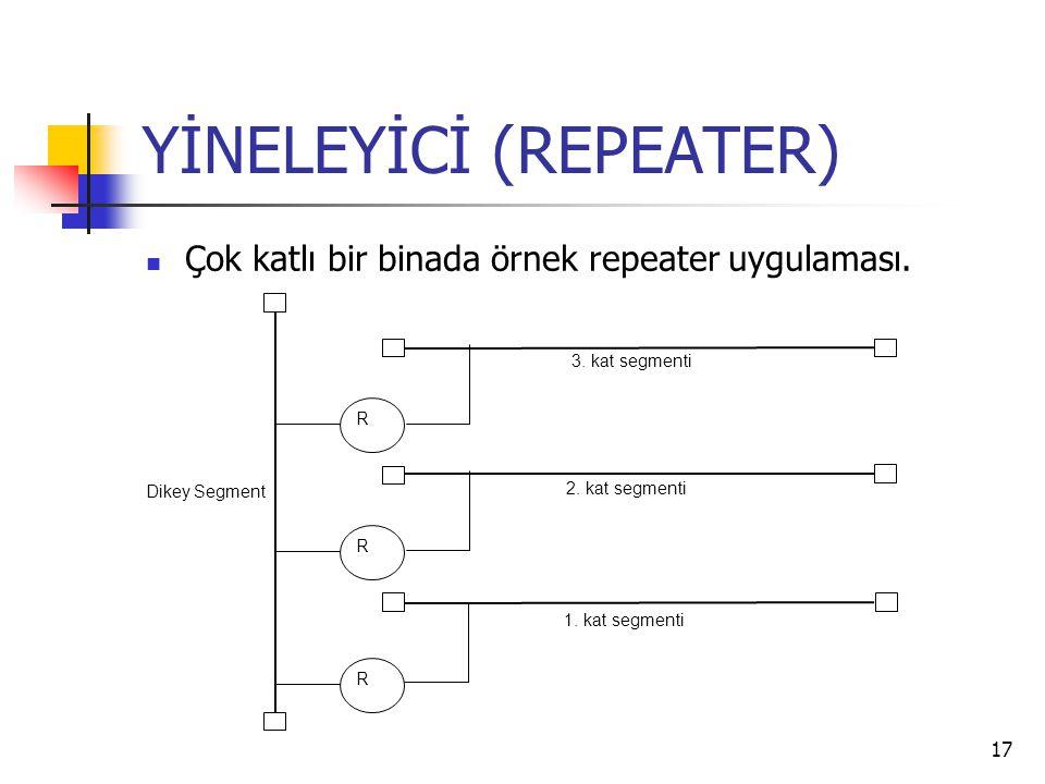 17 YİNELEYİCİ (REPEATER) Çok katlı bir binada örnek repeater uygulaması. R R R Dikey Segment 1. kat segmenti 3. kat segmenti 2. kat segmenti