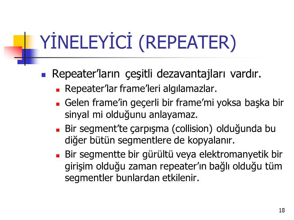 18 YİNELEYİCİ (REPEATER) Repeater'ların çeşitli dezavantajları vardır. Repeater'lar frame'leri algılamazlar. Gelen frame'in geçerli bir frame'mi yoksa
