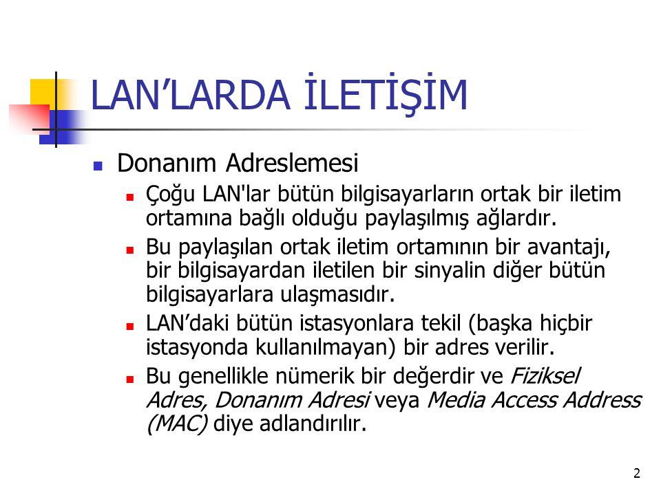 3 LAN Donanımı Paketleri Filtrelemek İçin Adresleri Nasıl Kullanır.