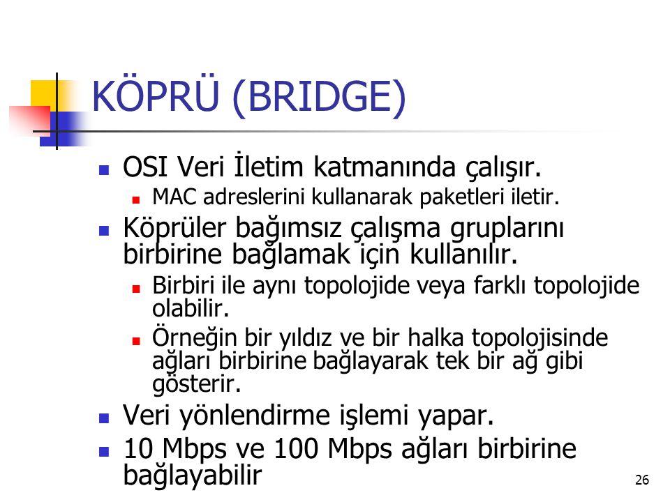 26 KÖPRÜ (BRIDGE) OSI Veri İletim katmanında çalışır. MAC adreslerini kullanarak paketleri iletir. Köprüler bağımsız çalışma gruplarını birbirine bağl