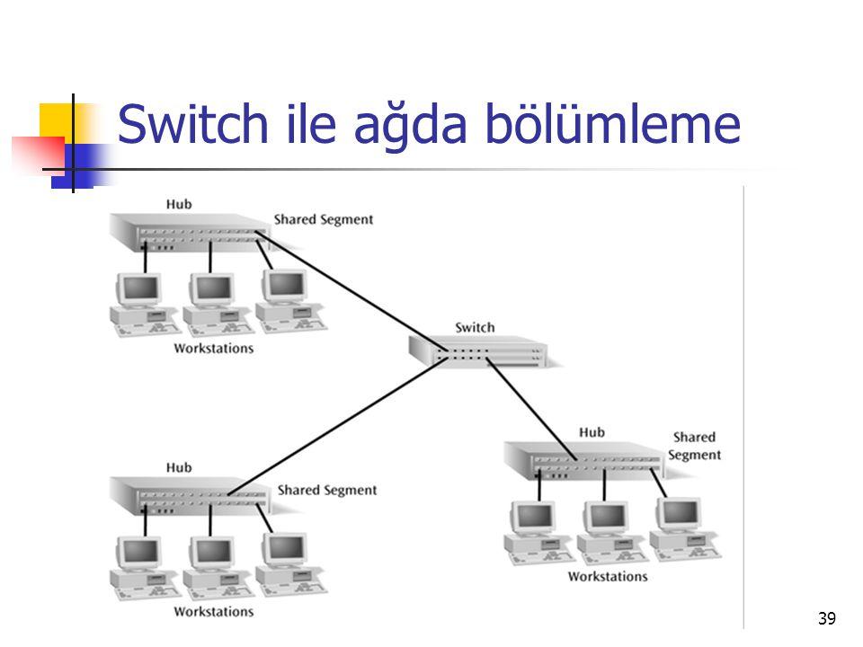 39 Switch ile ağda bölümleme