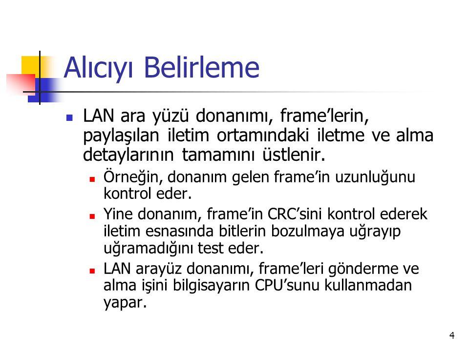 4 Alıcıyı Belirleme LAN ara yüzü donanımı, frame'lerin, paylaşılan iletim ortamındaki iletme ve alma detaylarının tamamını üstlenir. Örneğin, donanım