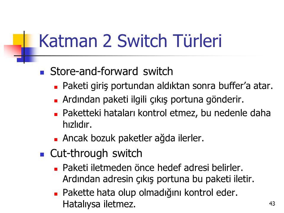 43 Katman 2 Switch Türleri Store-and-forward switch Paketi giriş portundan aldıktan sonra buffer'a atar. Ardından paketi ilgili çıkış portuna gönderir