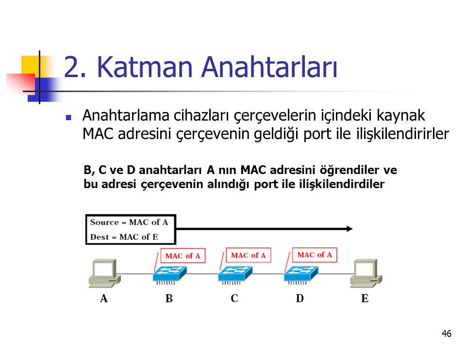 46 2. Katman Anahtarları Anahtarlama cihazları çerçevelerin içindeki kaynak MAC adresini çerçevenin geldiği port ile ilişkilendirirler B, C ve D anaht