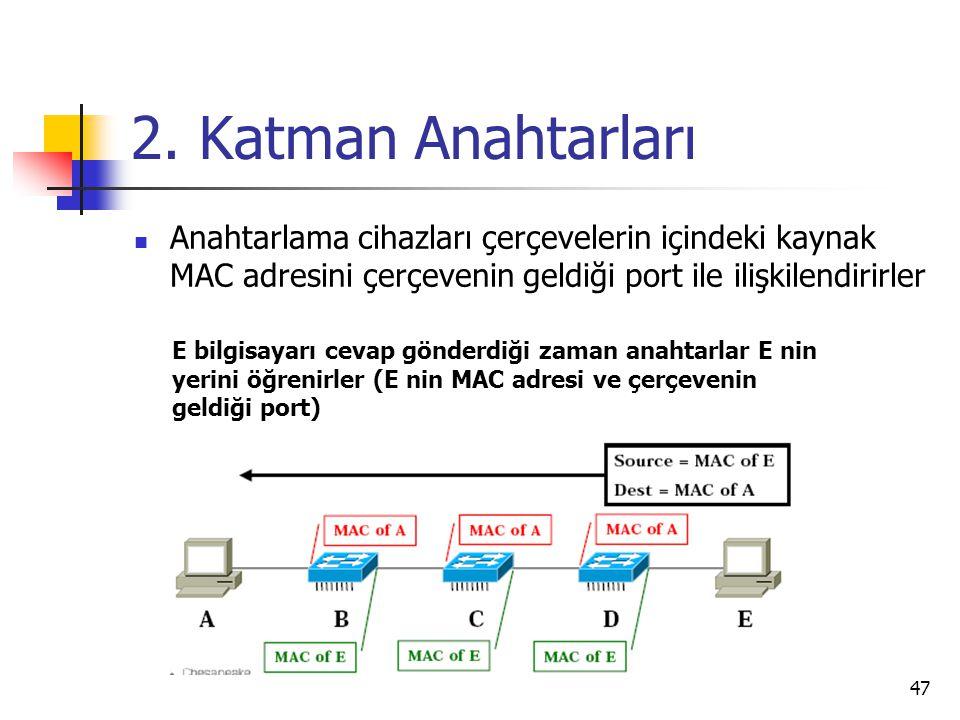 47 2. Katman Anahtarları Anahtarlama cihazları çerçevelerin içindeki kaynak MAC adresini çerçevenin geldiği port ile ilişkilendirirler E bilgisayarı c