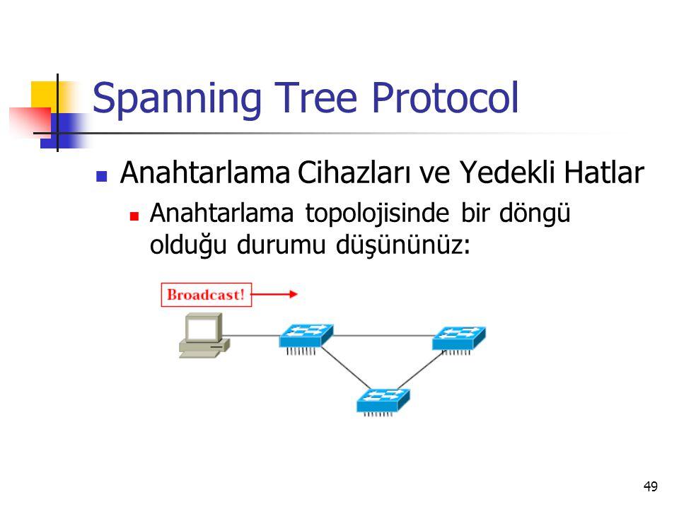 49 Spanning Tree Protocol Anahtarlama Cihazları ve Yedekli Hatlar Anahtarlama topolojisinde bir döngü olduğu durumu düşününüz: