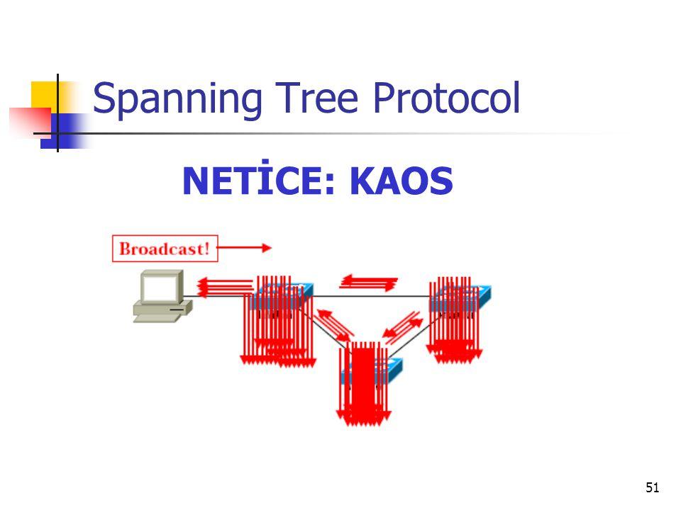 51 Spanning Tree Protocol NETİCE: KAOS