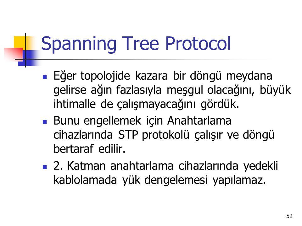 52 Spanning Tree Protocol Eğer topolojide kazara bir döngü meydana gelirse ağın fazlasıyla meşgul olacağını, büyük ihtimalle de çalışmayacağını gördük