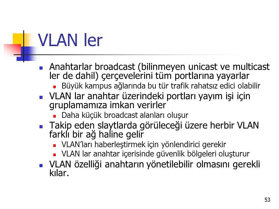 53 VLAN ler Anahtarlar broadcast (bilinmeyen unicast ve multicast ler de dahil) çerçevelerini tüm portlarına yayarlar Büyük kampus ağlarında bu tür tr