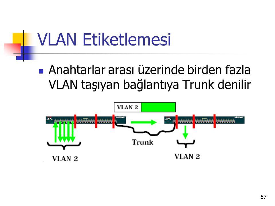 57 VLAN Etiketlemesi Anahtarlar arası üzerinde birden fazla VLAN taşıyan bağlantıya Trunk denilir