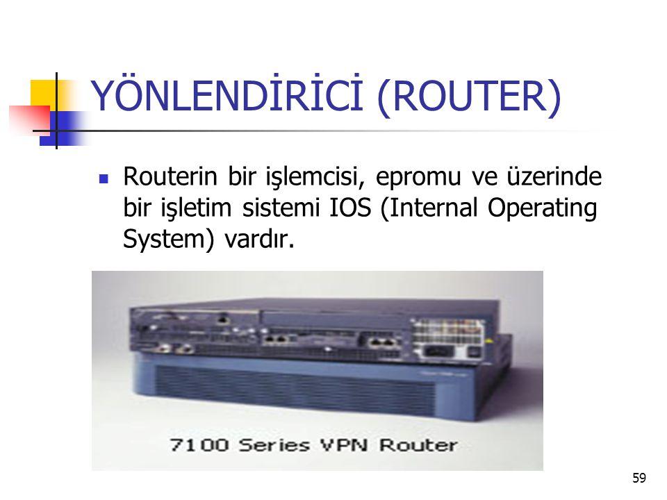 59 YÖNLENDİRİCİ (ROUTER) Routerin bir işlemcisi, epromu ve üzerinde bir işletim sistemi IOS (Internal Operating System) vardır.