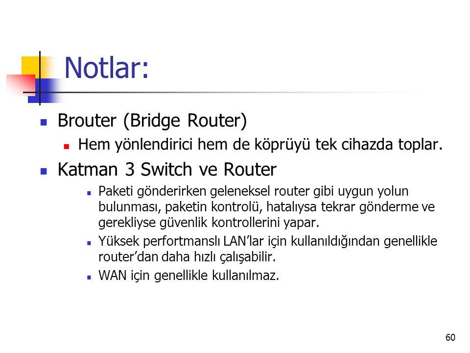 60 Notlar: Brouter (Bridge Router) Hem yönlendirici hem de köprüyü tek cihazda toplar. Katman 3 Switch ve Router Paketi gönderirken geleneksel router