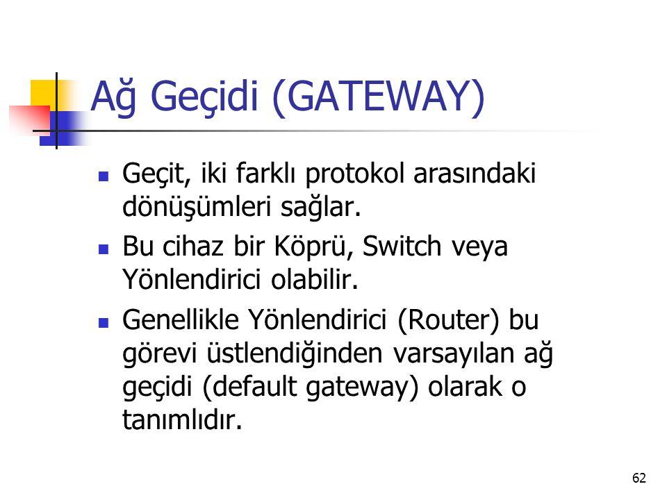 62 Ağ Geçidi (GATEWAY) Geçit, iki farklı protokol arasındaki dönüşümleri sağlar. Bu cihaz bir Köprü, Switch veya Yönlendirici olabilir. Genellikle Yön