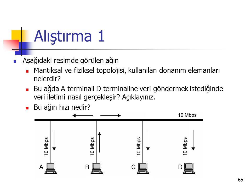 65 Alıştırma 1 Aşağıdaki resimde görülen ağın Mantıksal ve fiziksel topolojisi, kullanılan donanım elemanları nelerdir? Bu ağda A terminali D terminal
