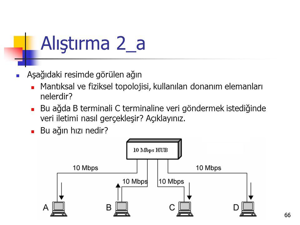 66 Alıştırma 2_a Aşağıdaki resimde görülen ağın Mantıksal ve fiziksel topolojisi, kullanılan donanım elemanları nelerdir? Bu ağda B terminali C termin