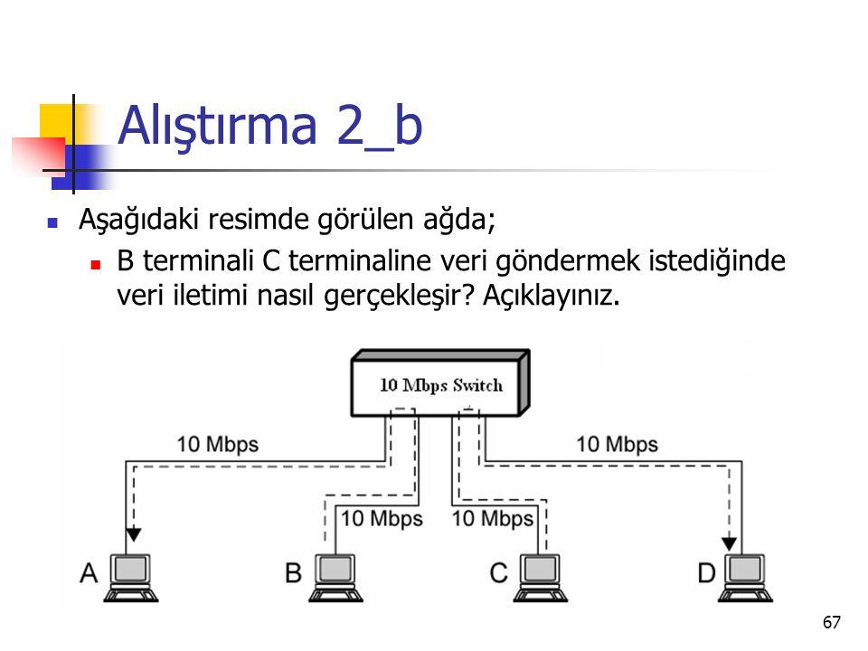 67 Alıştırma 2_b Aşağıdaki resimde görülen ağda; B terminali C terminaline veri göndermek istediğinde veri iletimi nasıl gerçekleşir? Açıklayınız.