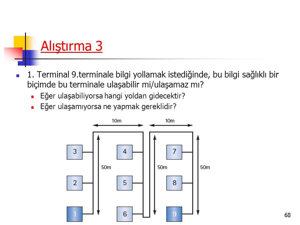 68 Alıştırma 3 1. Terminal 9.terminale bilgi yollamak istediğinde, bu bilgi sağlıklı bir biçimde bu terminale ulaşabilir mi/ulaşamaz mı? Eğer ulaşabil