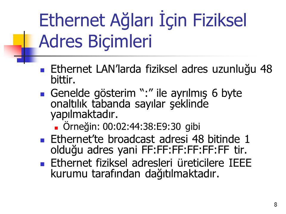 """8 Ethernet Ağları İçin Fiziksel Adres Biçimleri Ethernet LAN'larda fiziksel adres uzunluğu 48 bittir. Genelde gösterim """":"""" ile ayrılmış 6 byte onaltıl"""