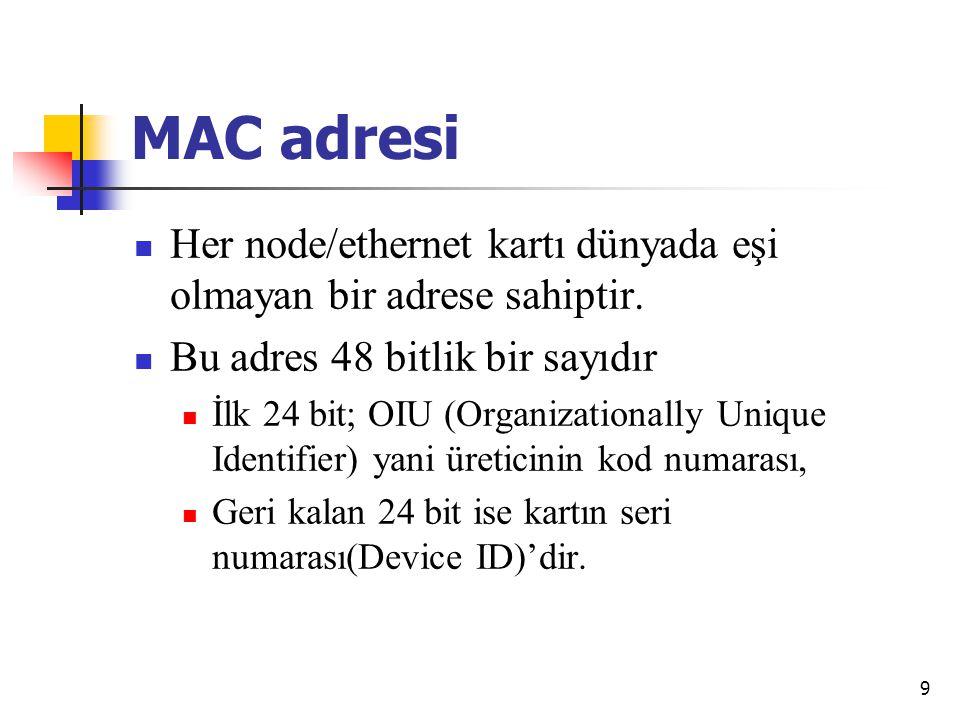 9 MAC adresi Her node/ethernet kartı dünyada eşi olmayan bir adrese sahiptir. Bu adres 48 bitlik bir sayıdır İlk 24 bit; OIU (Organizationally Unique