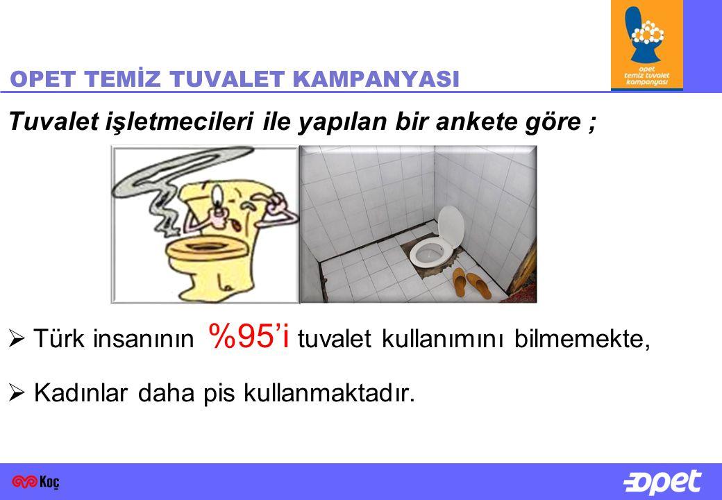 OPET TEMİZ TUVALET KAMPANYASI Tuvalet işletmecileri ile yapılan bir ankete göre ;  Türk insanının %95'i tuvalet kullanımını bilmemekte,  Kadınlar da
