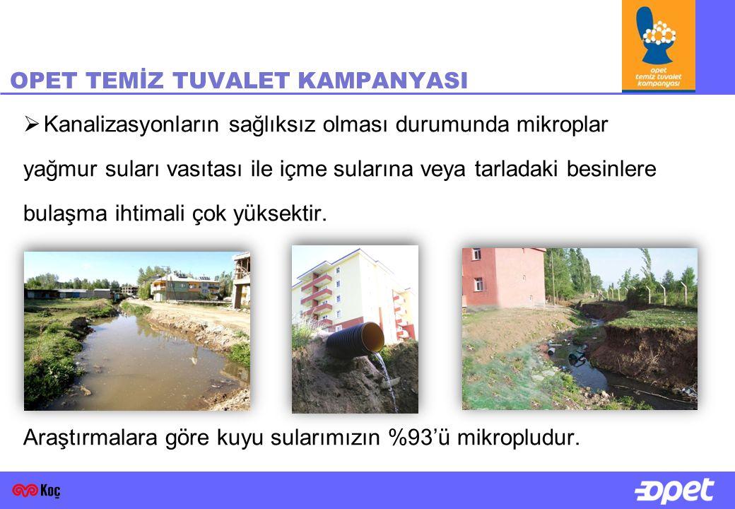 OPET TEMİZ TUVALET KAMPANYASI  Kanalizasyonların sağlıksız olması durumunda mikroplar yağmur suları vasıtası ile içme sularına veya tarladaki besinle