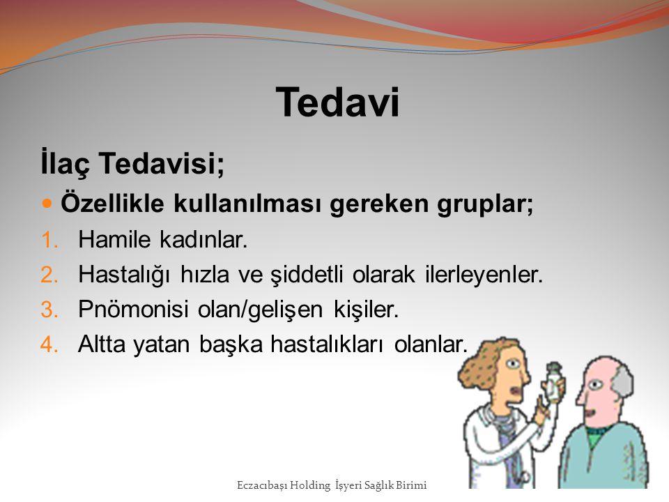 Tedavi İlaç Tedavisi; Özellikle kullanılması gereken gruplar; 1.
