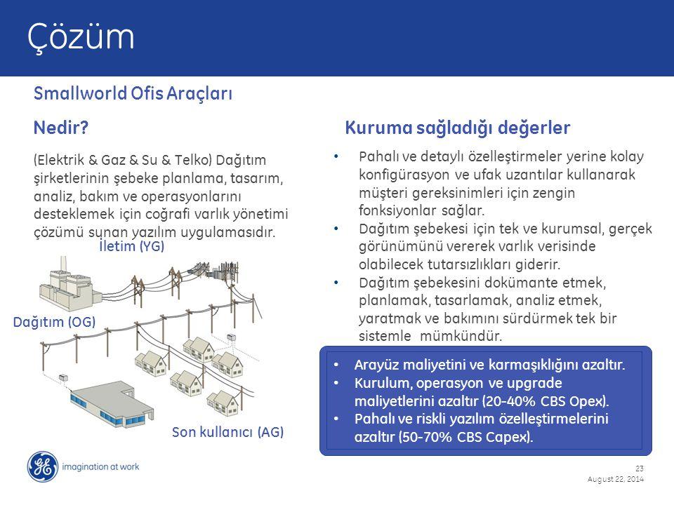23 August 22, 2014 (Elektrik & Gaz & Su & Telko) Dağıtım şirketlerinin şebeke planlama, tasarım, analiz, bakım ve operasyonlarını desteklemek için coğrafi varlık yönetimi çözümü sunan yazılım uygulamasıdır.